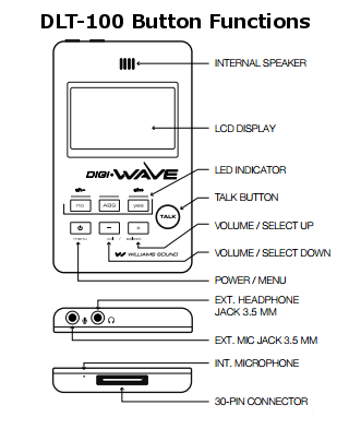DLT-100-button-functions