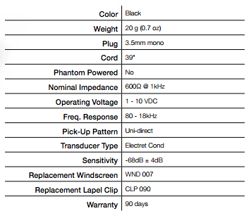 Mic 054 unidirectional microphone technical specs