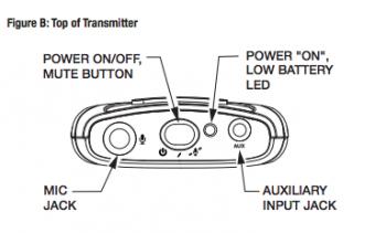 PPA-T46-top-diagram