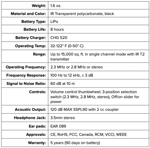 """IR RX20 receiver Specifications"""""""