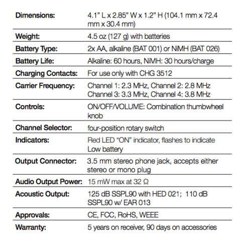 technical specs for WIR RX22-4 Infrared receiver
