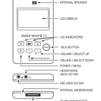 DLT-100-2-0  Control Diagram