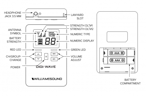 DLR 400 ALK front and back schematic