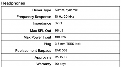 MIC 158 Microphone headset for DLT 400 Specifications
